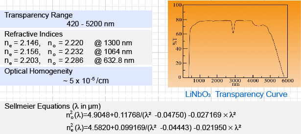 LiNbO3 Linear Optical Properties